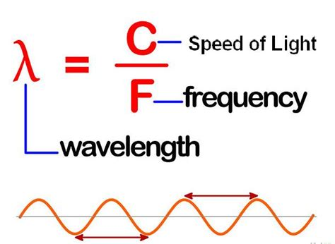 How To Find Frequency Of Light by Demo The Wireless Communication Distance For Rfbee Both