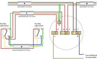 Fig 2 Two Way Light Switching 3 Wire System New Harmonised Cable » Ideas Home Design
