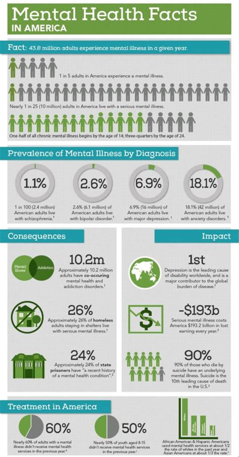 1000 images about interesting health news n facts on big data boon for mental health services big community