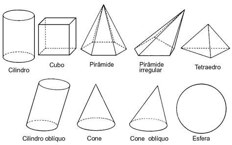 figuras geometricas solidas y sus nombres s 243 lidos geom 233 tricos 6 186 a matem 225 ticasimples