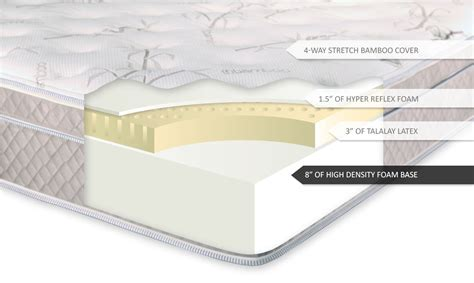 home design mattress pad review 100 home design 5 zone memory foam reviews top 10