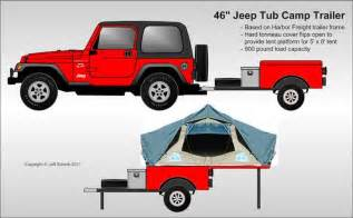 Jeep Tent Kit Bolt Together Fiberglass Jeep Tub Trailer Kit Expedition