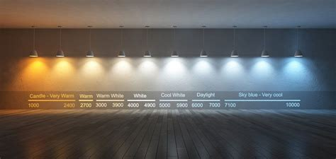 Led Flood Light Best Led Bulbs Small Medium Amp Large Buyers Guide