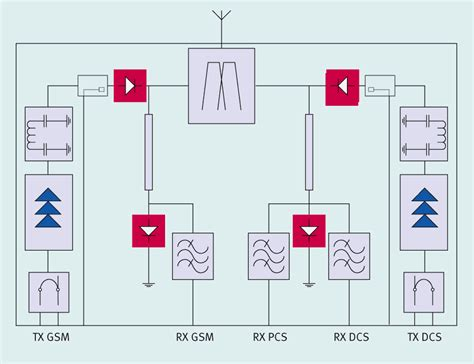 pin diode block diagram bar 90 081ls world s smallest 4 in 1 pin diode array for band antenna switching