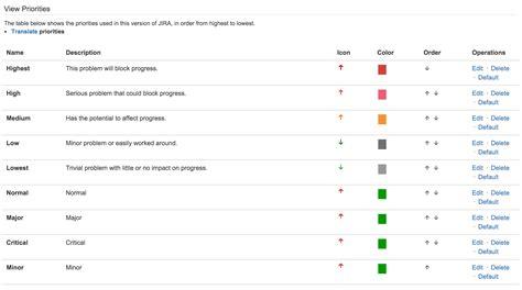 list url bug videomax how to upload custom priority icons atlassian documentation