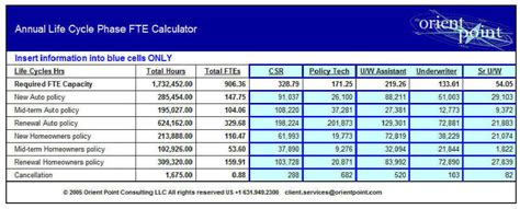 fte definition fte calculation fte analysis