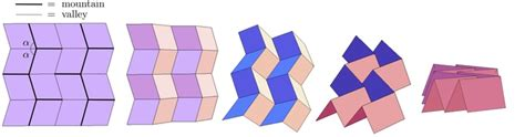 Origami B Cells - origami mathematics in creasing portside