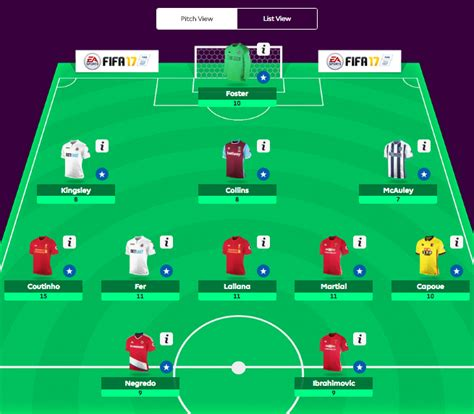 dream team 2016 17 the best xi of the season so far fantasy premier league page 2 best player in the world