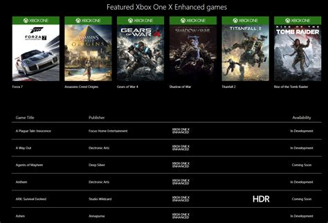 one list xbox one list with pictures fandifavi