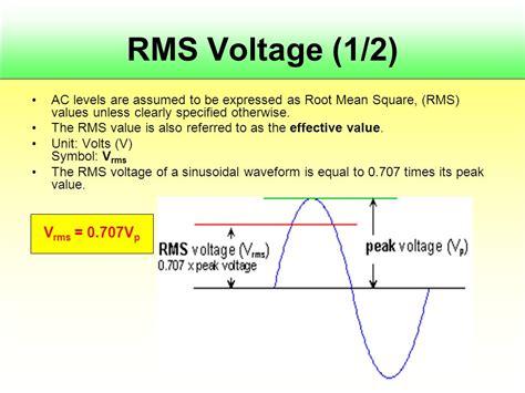 how to calculate peak voltage across resistor how to find rms voltage across the resistor 28 images calculate the peak to peak voltage