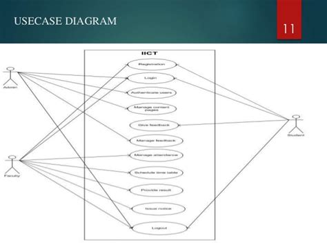 use diagram website use diagram for college management system images