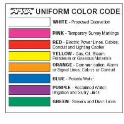 utility color codes doc searls weblog 183 fcc