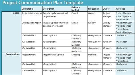 Project Communication Plan Template by Project Communication Plan Template