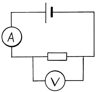 circuits and resistors physics electrical circuits circuit symbols ohm s v ixr current potential difference resistance
