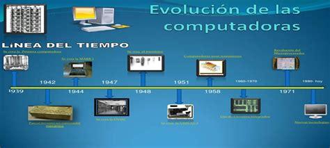 evoluci 243 n de la acci 243 n de tutela en colombia la evolucin de la computadora con imagenes taringa datos curiosos