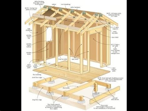 learn how to build a house step by step shed plans how to build a shed with plans blueprints diagrams step by step and