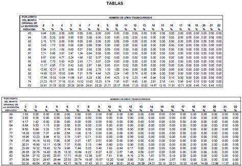 tabla de impuesto art 113 tabla artculo 113 lisr 2016 tabla isr art 113 2016