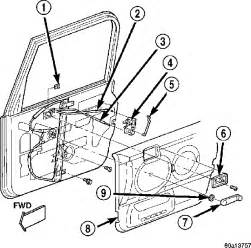 how do i replace the door handles on my jeep wrangler 2000