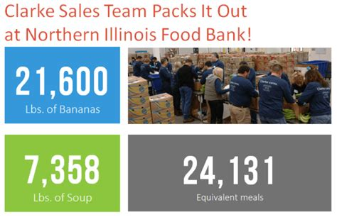 Northern Illinois Food Pantry by Taking Time For A Purpose News