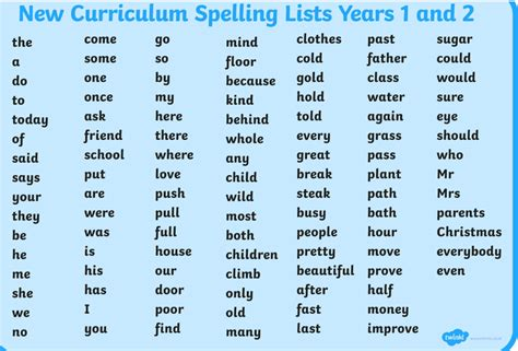 new year year 2 st s c e school spelling