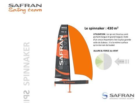 safran bateau a voile safran sailing team voiles 2012