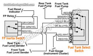 ford fuel switch images