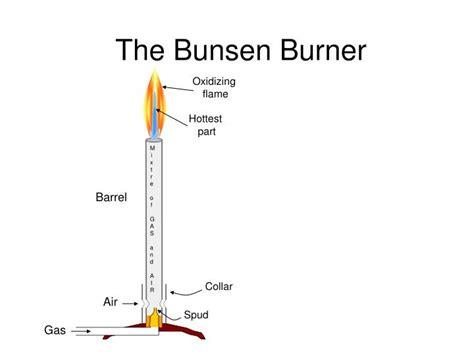 bunsen burner labelled diagram ppt the bunsen burner powerpoint presentation id 5832205