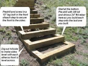 What To Do With Sloped Backyard Best 25 Landscaping A Hill Ideas On Pinterest Sloped