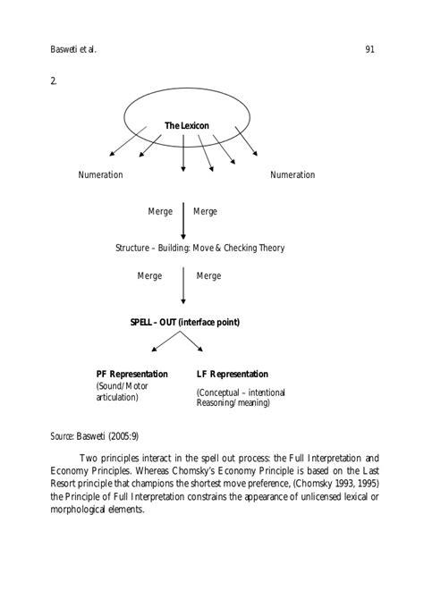 minimalist program the ekegusii determiner phrase analysis in the minimalist