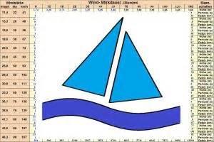Word Vorlage Zum Ausfüllen Oceansailing Segel Doch Einfach Mal Los