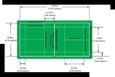 tennis court diagram badminton court diagram badminton free engine image for