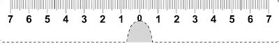 printable ruler for pupillary distance your next affordable prescription eyeglasses online how