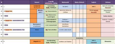 Word Vorlage Jahresplanung Vorlage Schuljahresplanung F 252 R Lehrpersonen Schule 2 0