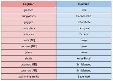 tabelle auf englisch englische paarw 246 rter erkl 228 rungen und 220 bungen