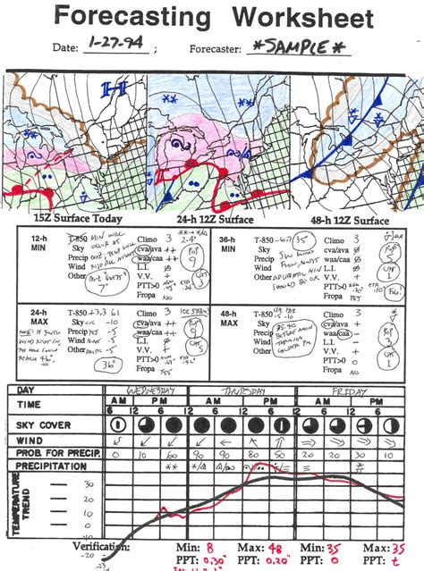 5th grade weather worksheets worksheets for all