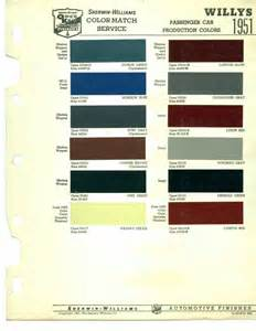 sherwin williams automotive paint colors sherwin williams auto paint colors 2017 grasscloth wallpaper