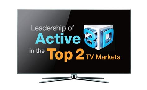 Home Entertainment Design South Inc by Leadership Of Active 3d In The Top 2 Tv Markets