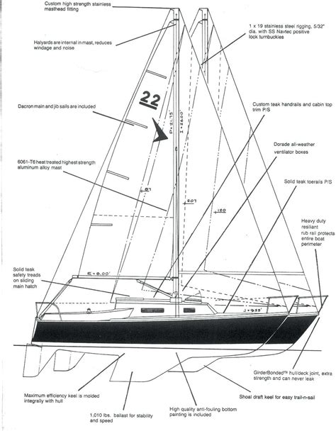 sailboat diagram diagram for all parts diagram mast on sailboat