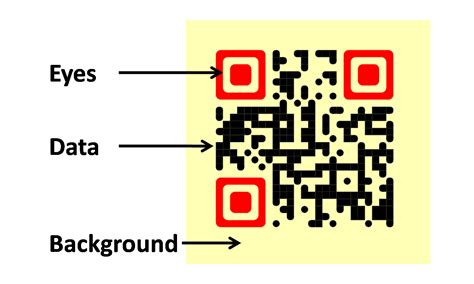 qr code layout how to design qr codes online for free