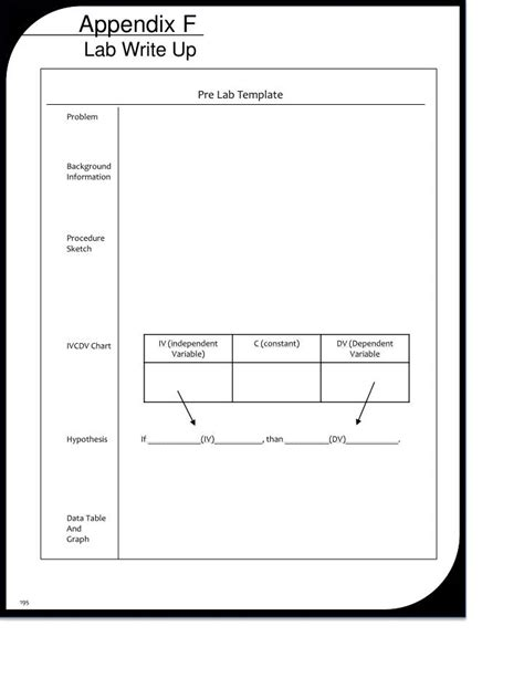 Ivcdv Chart Template Ppt Appendix Powerpoint Presentation Id 2830332