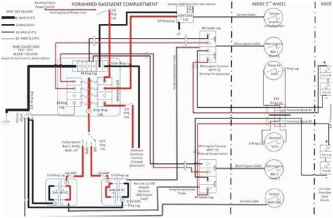 Rv Wiring Schematics Wiring Diagram