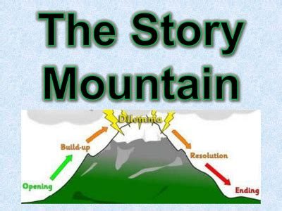 tes new year story resources the story mountain posters by choralsongster uk teaching