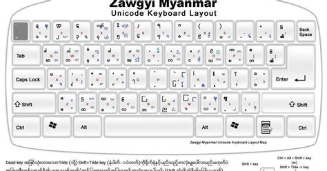 keyboard layout manager x64 knowledge is free zawgyi keyboard installer for windows 7