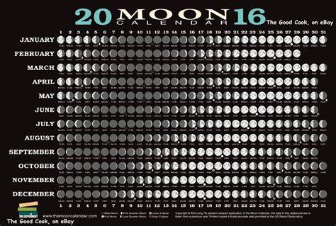 2016 moon phase calendar card phases perigee apogee lunar