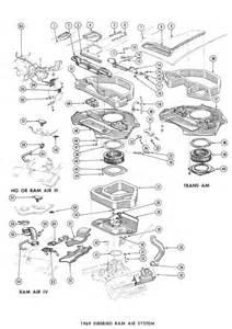 1969 gto wiring diagram 1970 gto dash wiring diagram