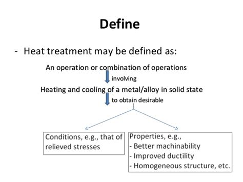 metal heat treatment process heat treatment process for steel