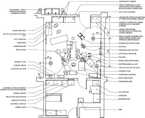 operating room floor plan layout trauma surgery mjpaia architecture design planning