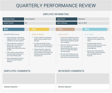 powerful performance review examples expert tips