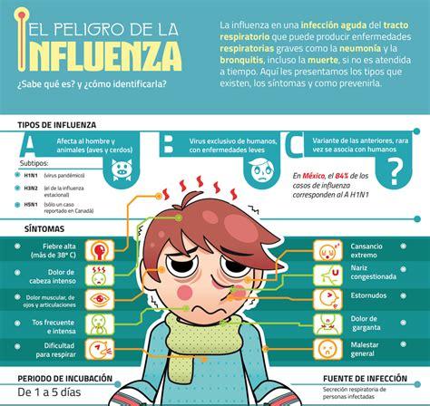 flu vaccine dominio radio 96 5 fm ni oms tiene datos de influenza en m 233 xico