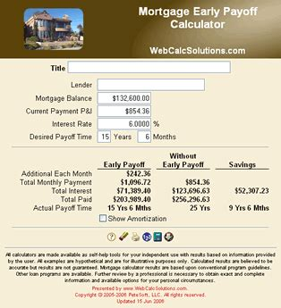 pay off boat loan early calculator calculator pay off mortage early